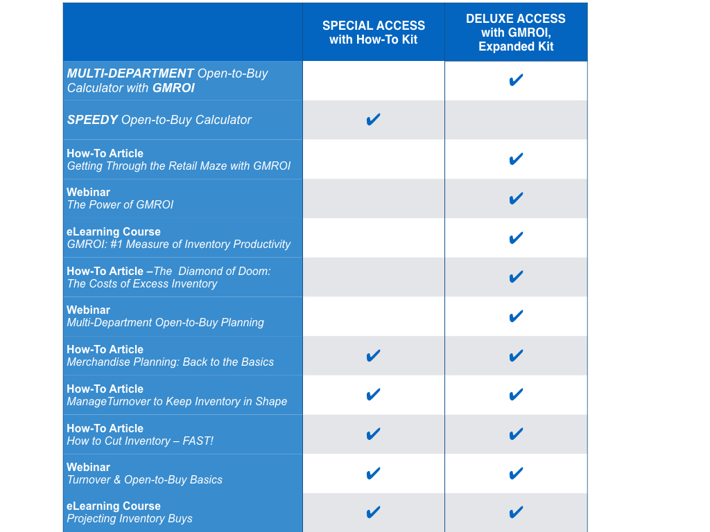 compare SPECIAL vs DELUXE Access, Retailer's Open-to-Buy Center